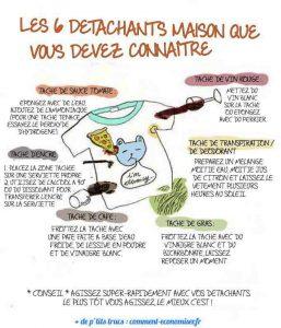 info-taches2