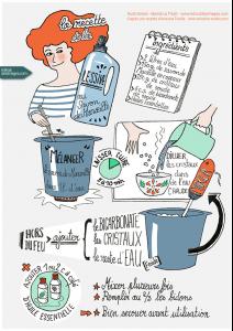 illustration-lessive